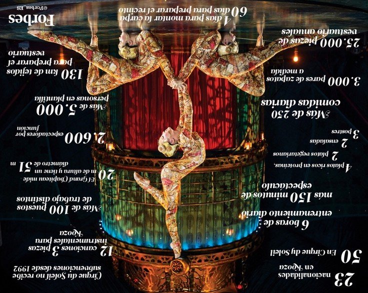 Best Images About Theater Cirque du Soleil infographic